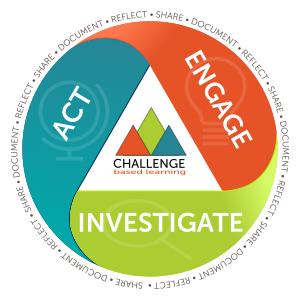 challenge based learning appstate
